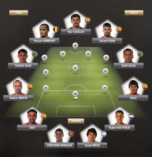 World XI TOTY FUT 12