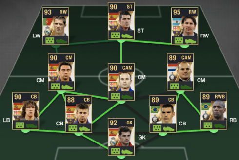 FIFA11 Ultimate Team World XI TOTY Price Predictions?