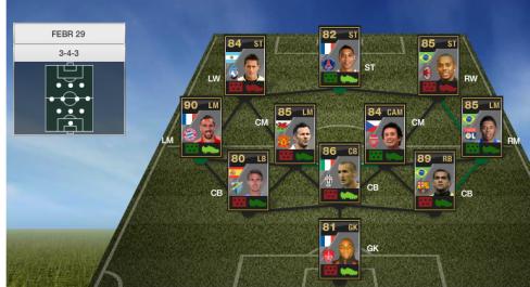 TOTW 25, SIF Chiellini, SIF Alves, IF Robinho, IF Ribery