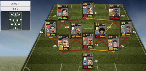 TOTW 33, Team of the Week 33