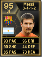IF Messi