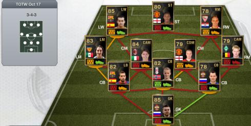 TOTW 5 - FIFA 13
