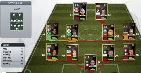 TOTW 7 - FIFA 13