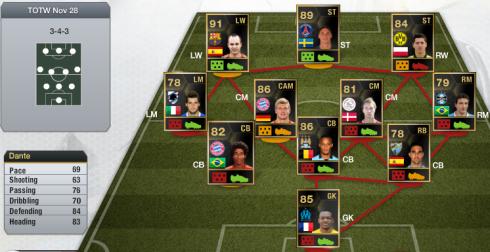 TOTW 11 - FIFA 13