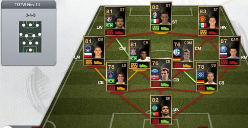 TOTW 9 - FIFA 13